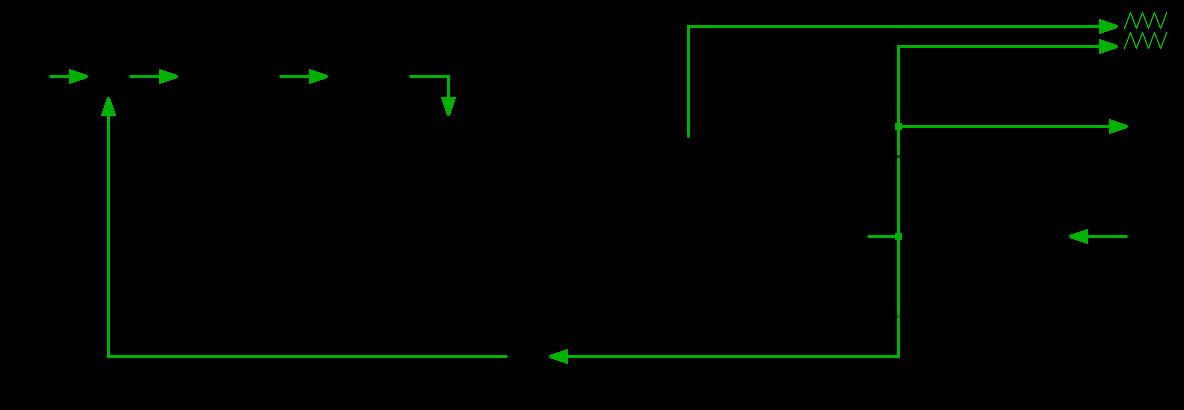 Frequency Analysis Of Buck Converter Plexim
