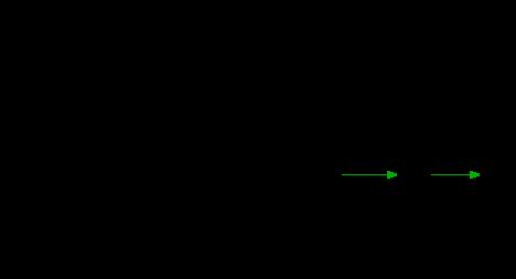 Type 2 and Type 3 Compensator Analysis for Power Supplies | Plexim
