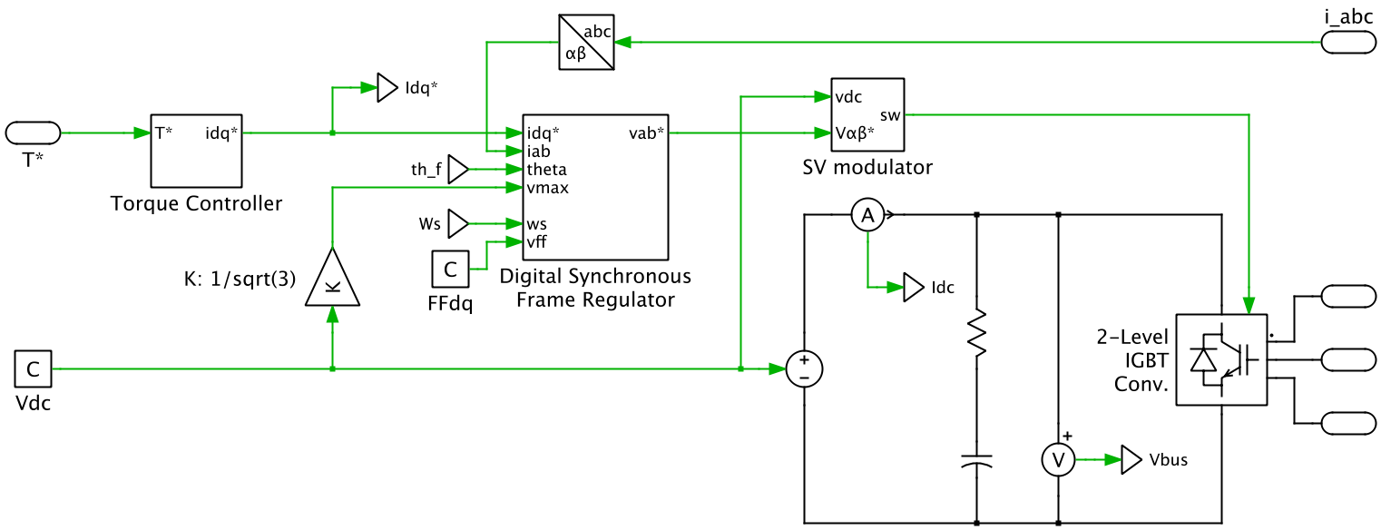 Electric Vehicle With Active Damping Algorithm Plexim Cars Diagram Ev Conversion Schematic An Ideal Dc Voltage Source Is Used To Model A Battery Pack Supplying Energy The Connected Side Of Two Level