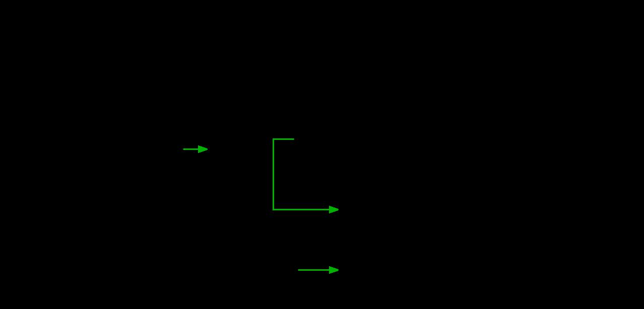 Type 2 Voltage Controller Design for Flyback Converter | Plexim