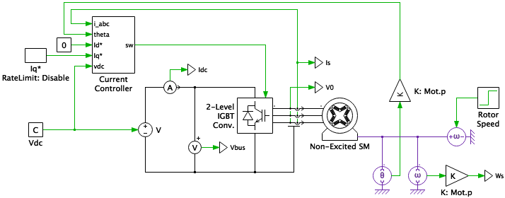 Lookup Table-Based Permanent-Magnet Synchronous Machine | Plexim on permanent magnet motor timing, permanent magnet motor repair, permanent magnet motor design diagrams, permanent magnet motor power diagram, permanent magnet motor applications, permanent magnet synchronous generator, pressure sensor wiring diagram, permanent magnet motor dimensions, permanent magnet shielding, permanent magnet motor schematic, permanent magnet stepper motor, permanent magnet electric motors diagram, electric motors wiring diagram, dayton motors wiring diagram,