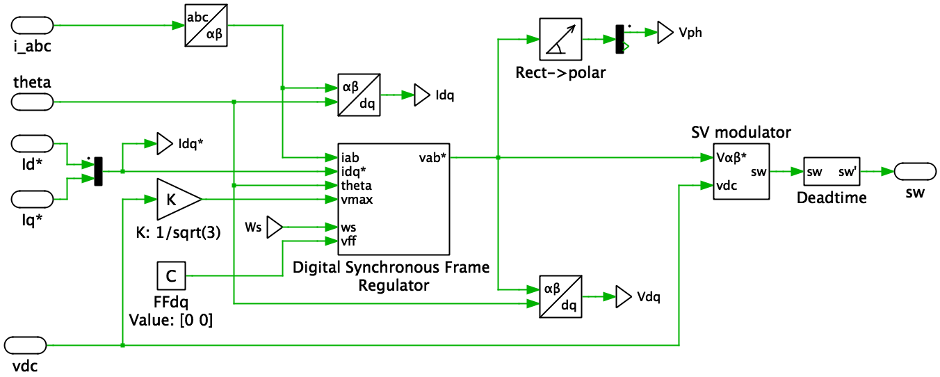 Lookup Table-Based Permanent-Magnet Synchronous Machine | Plexim on permanent magnet motor applications, permanent magnet motor repair, permanent magnet synchronous generator, permanent magnet motor power diagram, dayton motors wiring diagram, permanent magnet stepper motor, electric motors wiring diagram, permanent magnet electric motors diagram, permanent magnet shielding, permanent magnet motor design diagrams, permanent magnet motor dimensions, permanent magnet motor timing, permanent magnet motor schematic, pressure sensor wiring diagram,