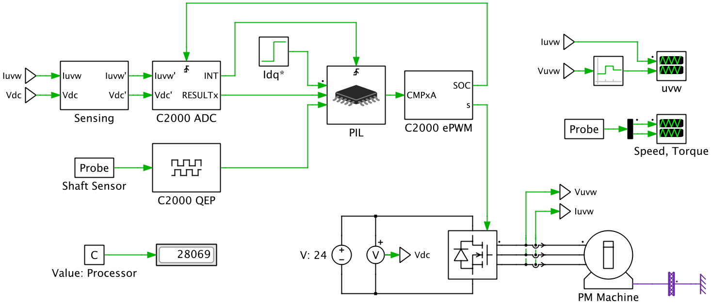 Processor In The Loop Pil Plexim Capture And Simulation Of Electrical Circuits Actual Instead Reading Physical Sensors Values Calculated By Tool Are Used As Inputs To Embedded Algorithm Similarly Outputs