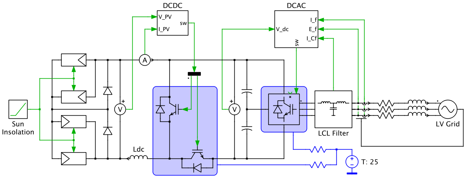 Three Phase Grid Connected Pv Inverter Plexim Type Of Filter Circuit Power