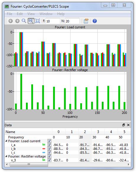 データ可視化 | Plexim